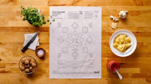 ikea-cooking-recipe-posters-594233a3e5d81__700